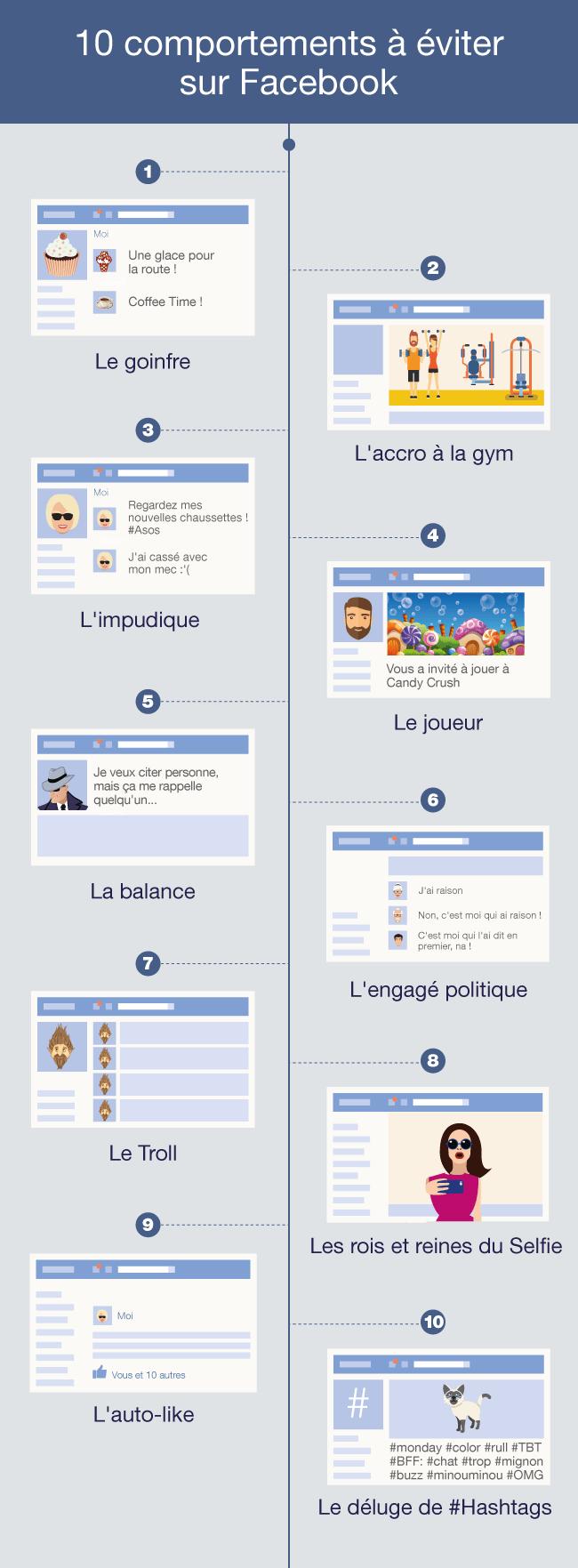 infographie bonnes pratiques étiquette sur les réseaux sociaux